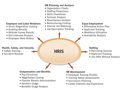 Category employee management software employwise hr software category employee management software employwise hr software hrm software ccuart