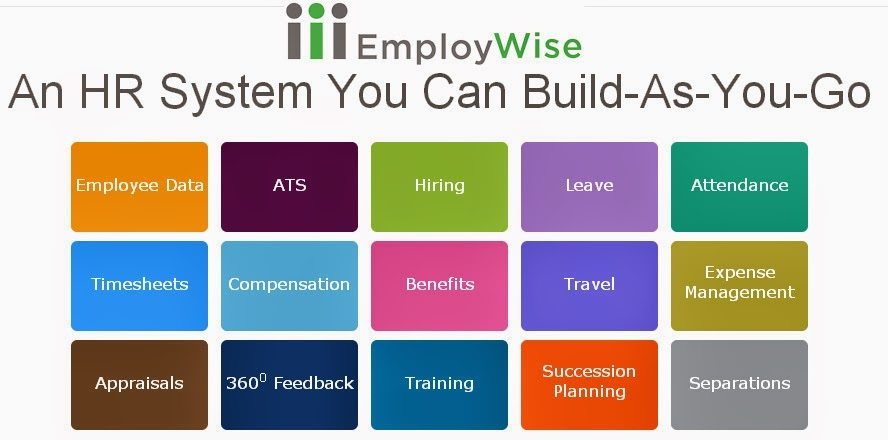 Human Resource Management System Employwise Employwise